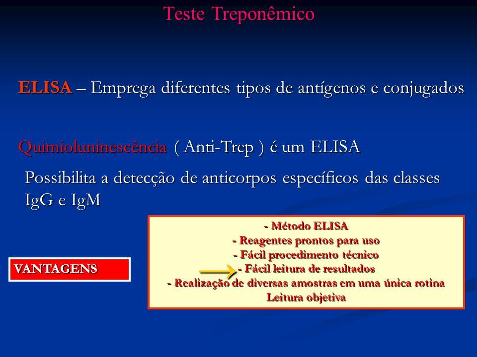 Teste Treponêmico ELISA – Emprega diferentes tipos de antígenos e conjugados. Quimioluninescência ( Anti-Trep ) é um ELISA.