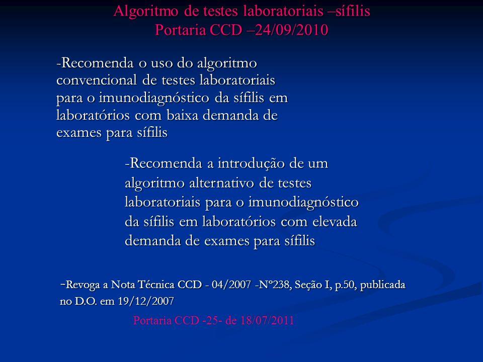 Algoritmo de testes laboratoriais –sífilis Portaria CCD –24/09/2010