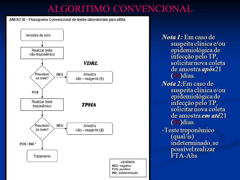 ALGORITIMO CONVENCIONAL