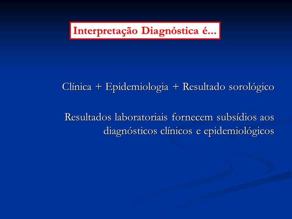 Interpretação Diagnóstica é...