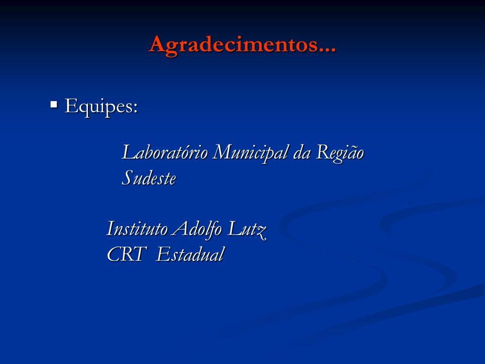 Agradecimentos... Equipes: Laboratório Municipal da Região Sudeste
