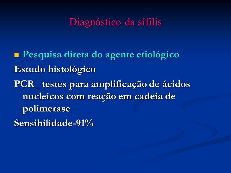 Diagnóstico da sífilis