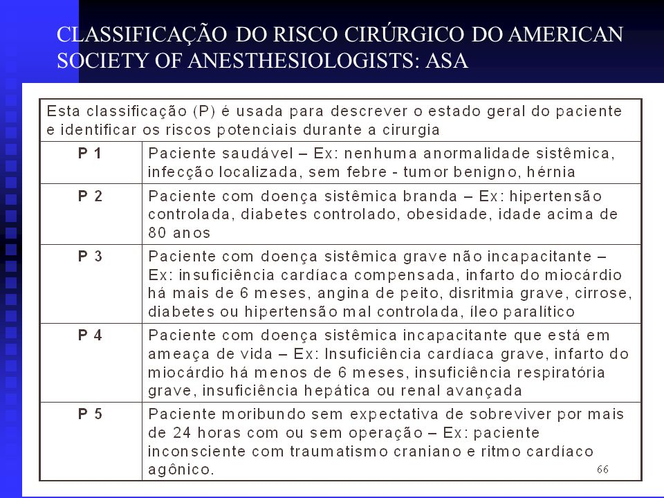 CLASSIFICAÇÃO DO RISCO CIRÚRGICO DO AMERICAN SOCIETY OF ANESTHESIOLOGISTS: ASA