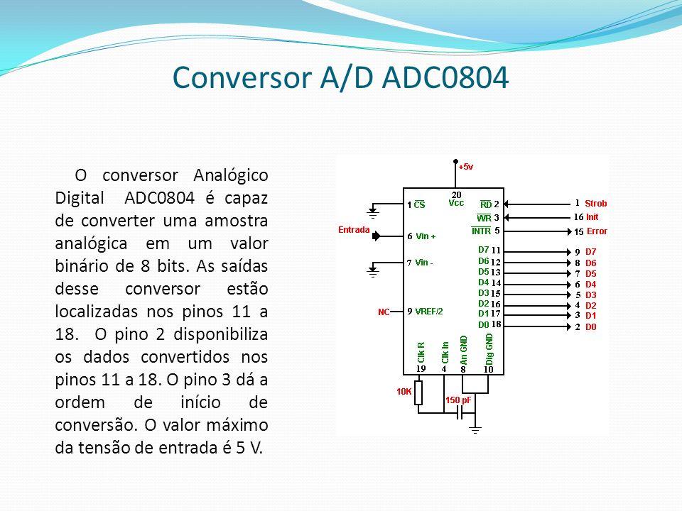 Conversor A/D ADC0804