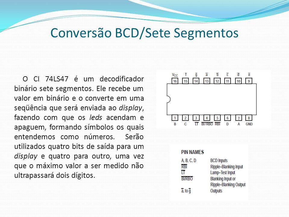 Conversão BCD/Sete Segmentos