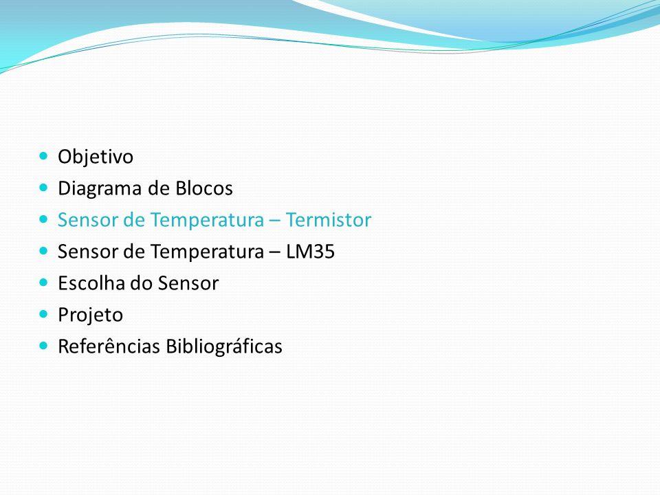 Objetivo Diagrama de Blocos. Sensor de Temperatura – Termistor. Sensor de Temperatura – LM35. Escolha do Sensor.