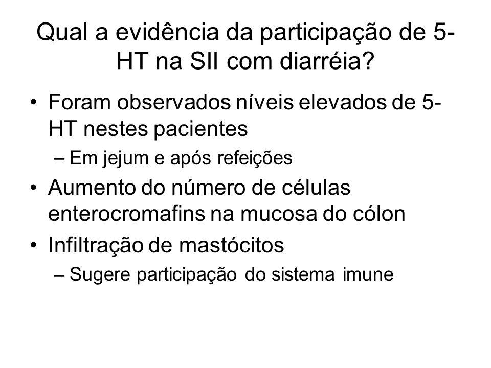 Qual a evidência da participação de 5-HT na SII com diarréia