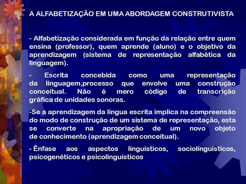 A ALFABETIZAÇÃO EM UMA ABORDAGEM CONSTRUTIVISTA