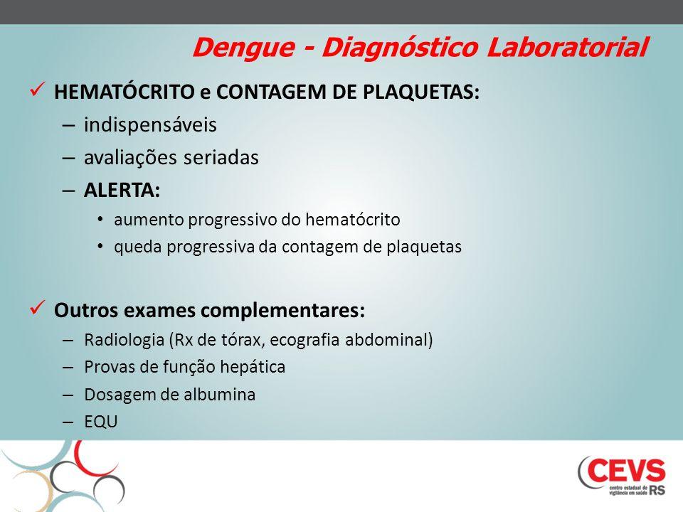 Dengue - Diagnóstico Laboratorial