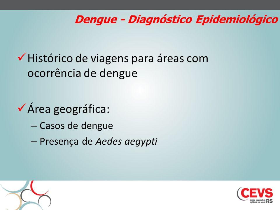 Dengue - Diagnóstico Epidemiológico