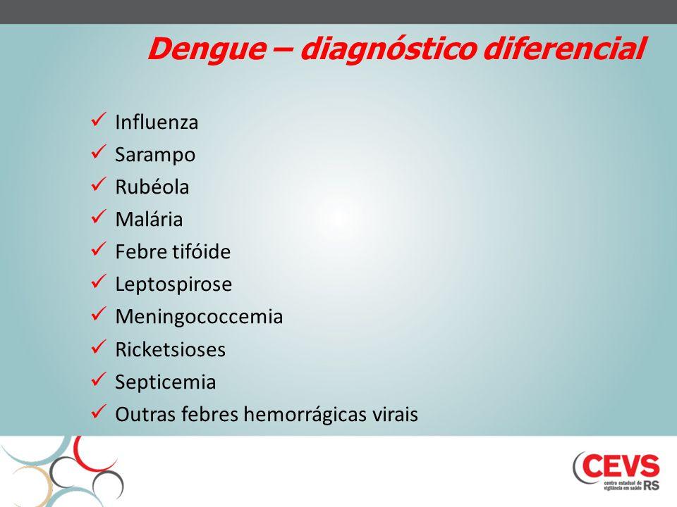 Dengue – diagnóstico diferencial