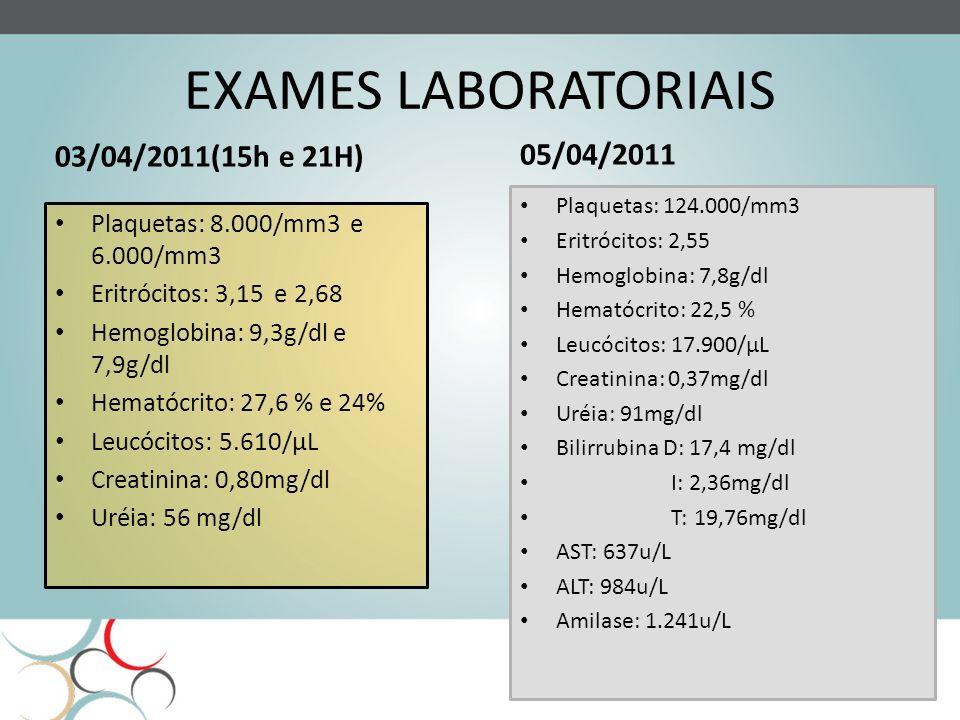EXAMES LABORATORIAIS 03/04/2011(15h e 21H) 05/04/2011