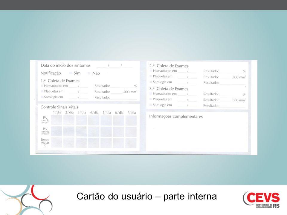 Cartão do usuário – parte interna