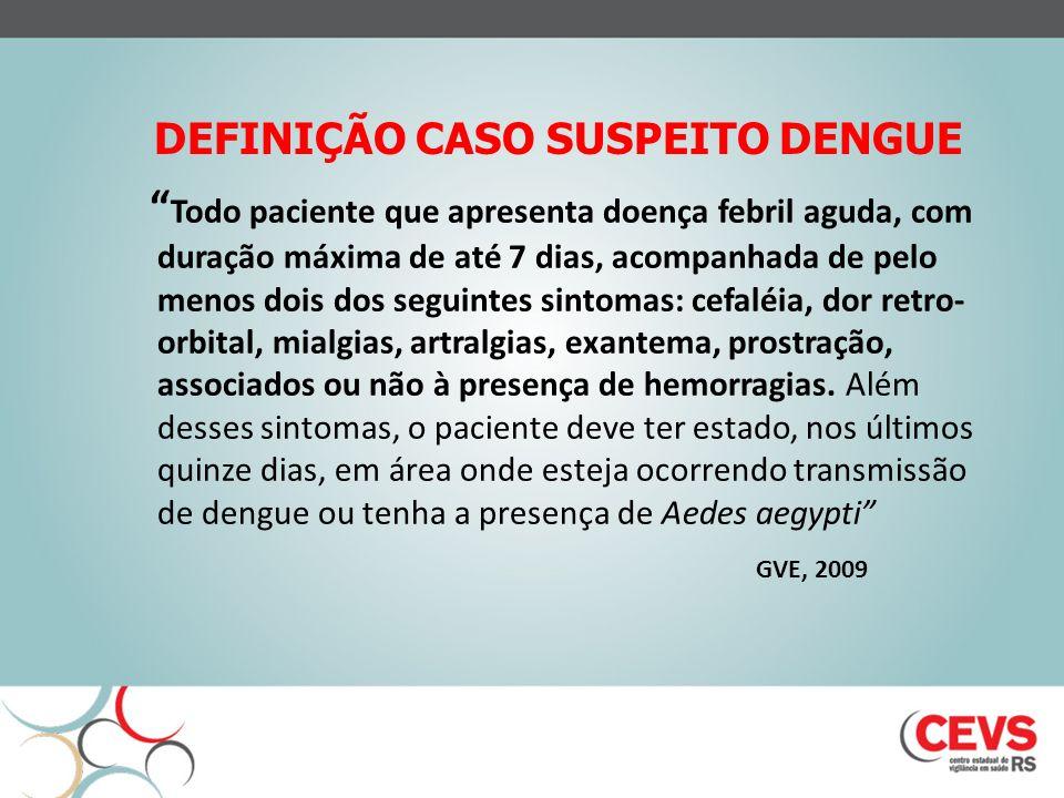 DEFINIÇÃO CASO SUSPEITO DENGUE