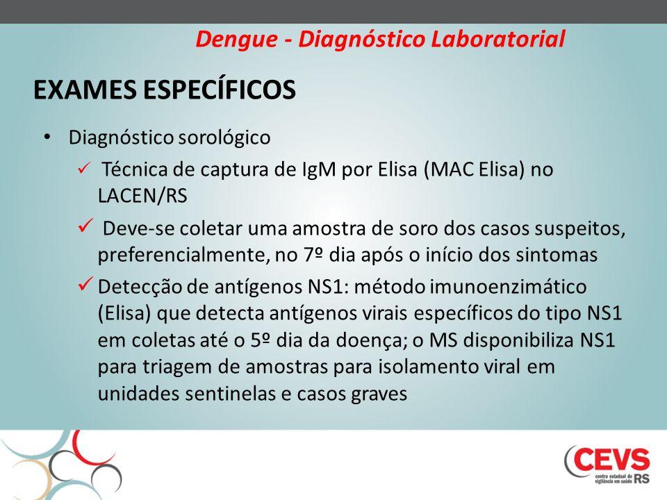EXAMES ESPECÍFICOS Dengue - Diagnóstico Laboratorial