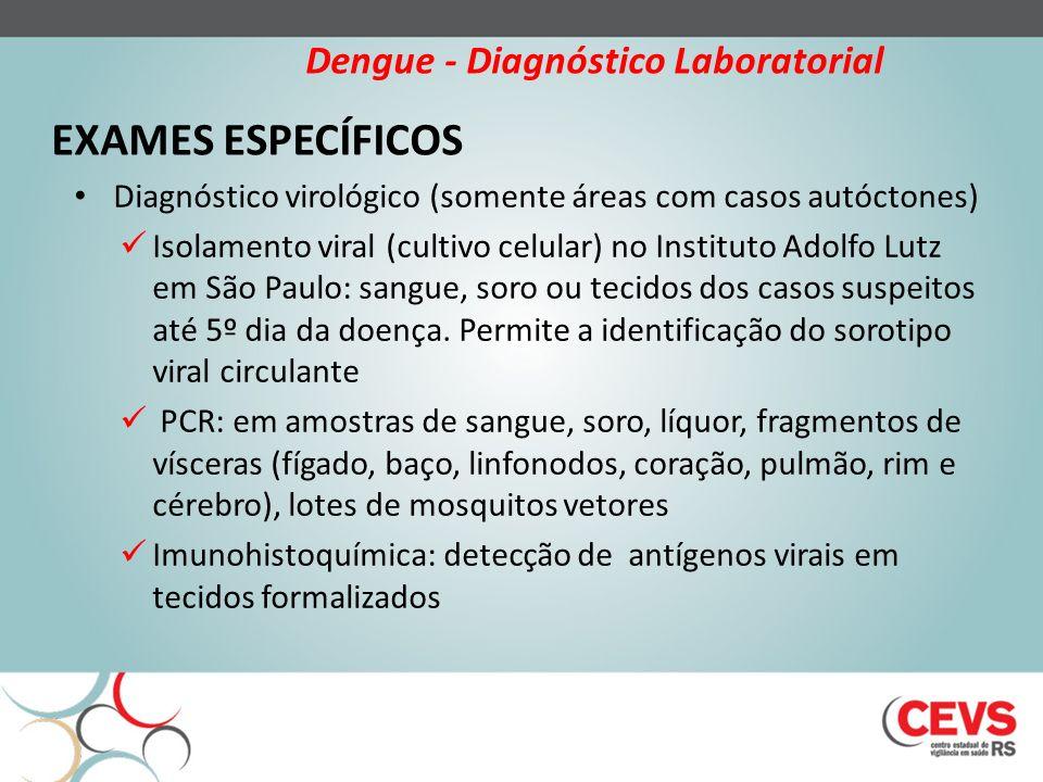 Diagnóstico virológico (somente áreas com casos autóctones)