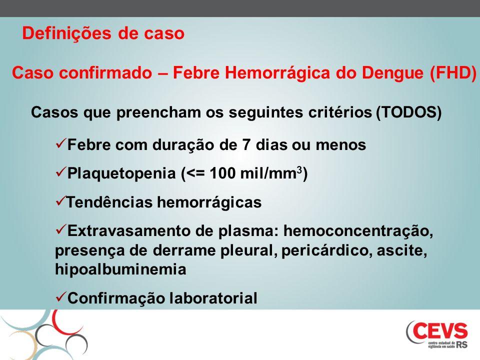 Definições de caso Caso confirmado – Febre Hemorrágica do Dengue (FHD)
