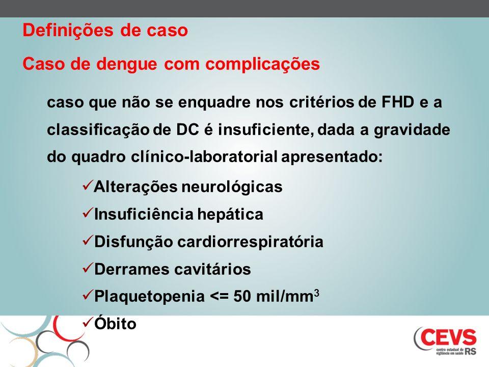 Definições de caso Caso de dengue com complicações