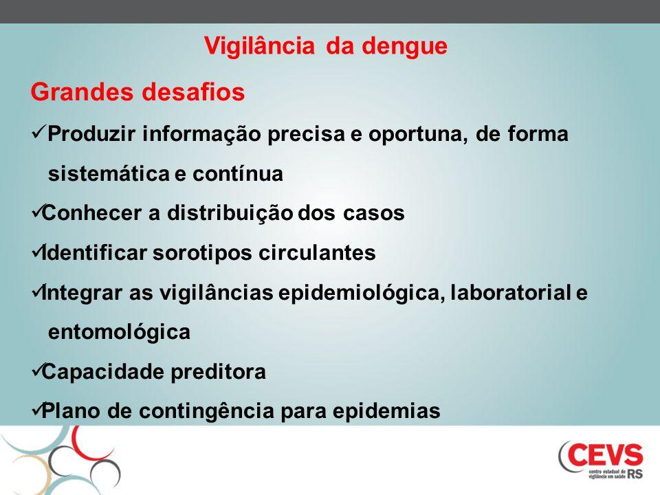 Grandes desafios Vigilância da dengue