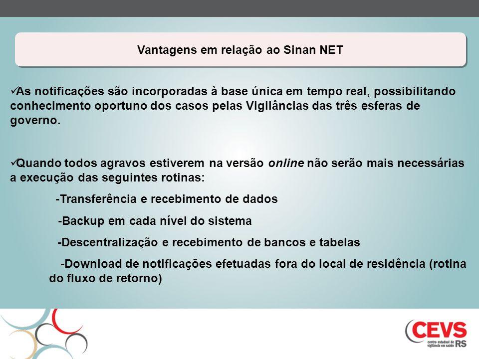 Vantagens em relação ao Sinan NET