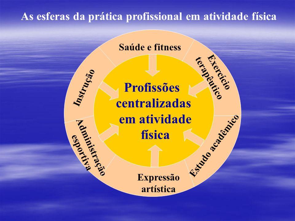 Profissões centralizadas em atividade física