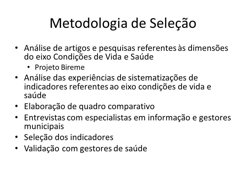 Metodologia de Seleção