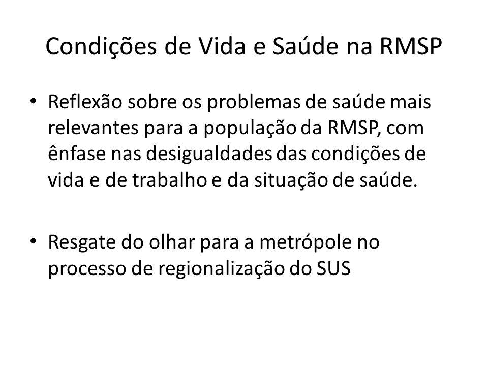 Condições de Vida e Saúde na RMSP
