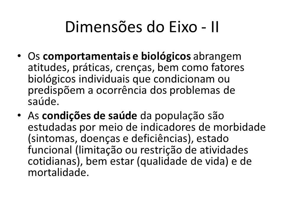 Dimensões do Eixo - II