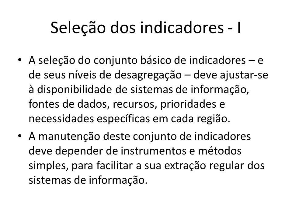 Seleção dos indicadores - I