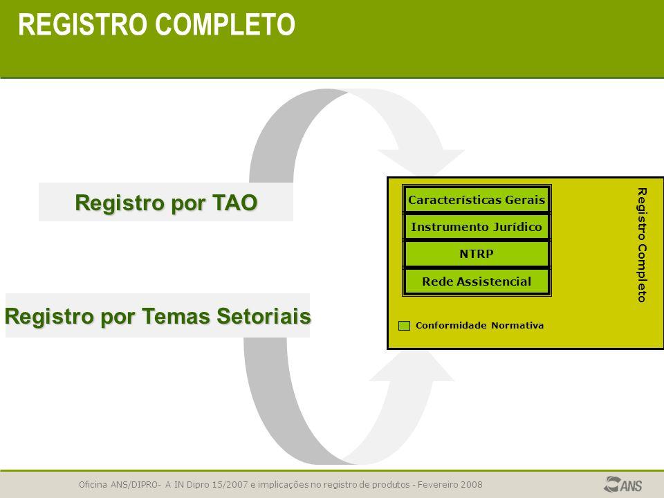 Registro por Temas Setoriais Características Gerais