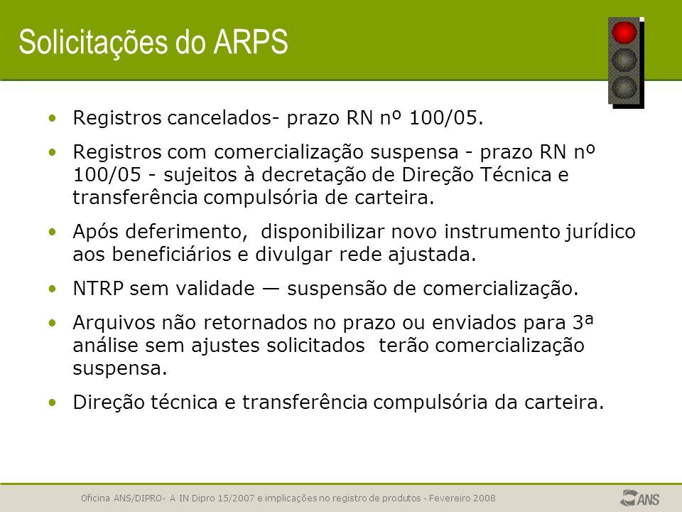 Solicitações do ARPS Registros cancelados- prazo RN nº 100/05.