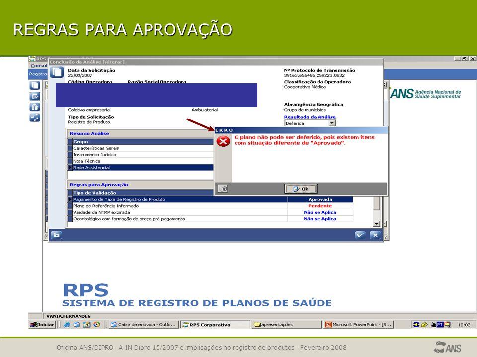 REGRAS PARA APROVAÇÃO Oficina ANS/DIPRO- A IN Dipro 15/2007 e implicações no registro de produtos - Fevereiro 2008.