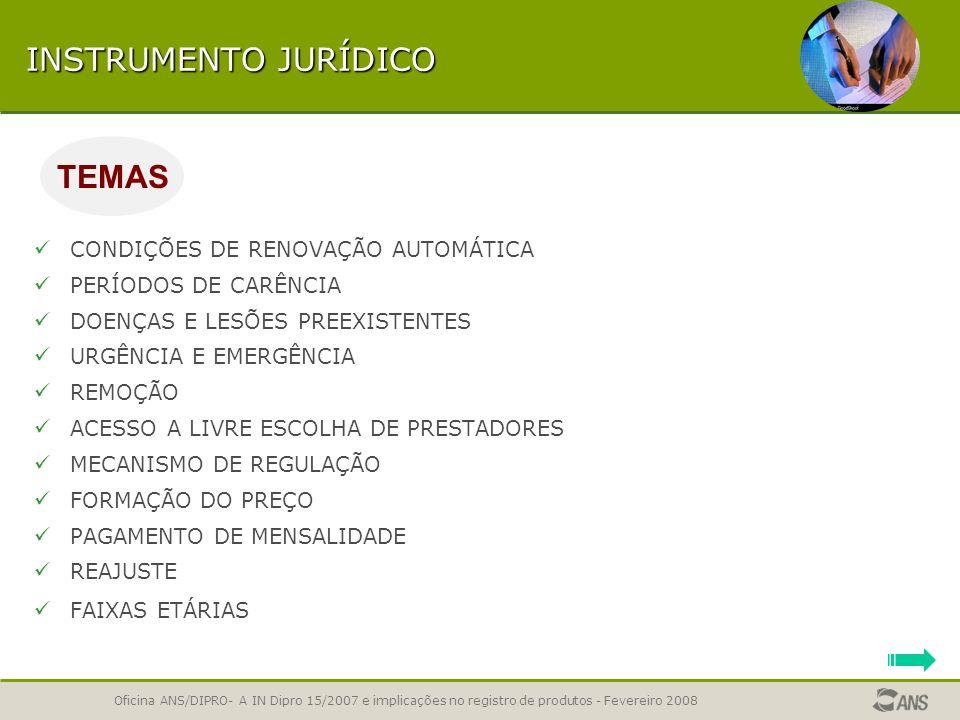 INSTRUMENTO JURÍDICO TEMAS CONDIÇÕES DE RENOVAÇÃO AUTOMÁTICA