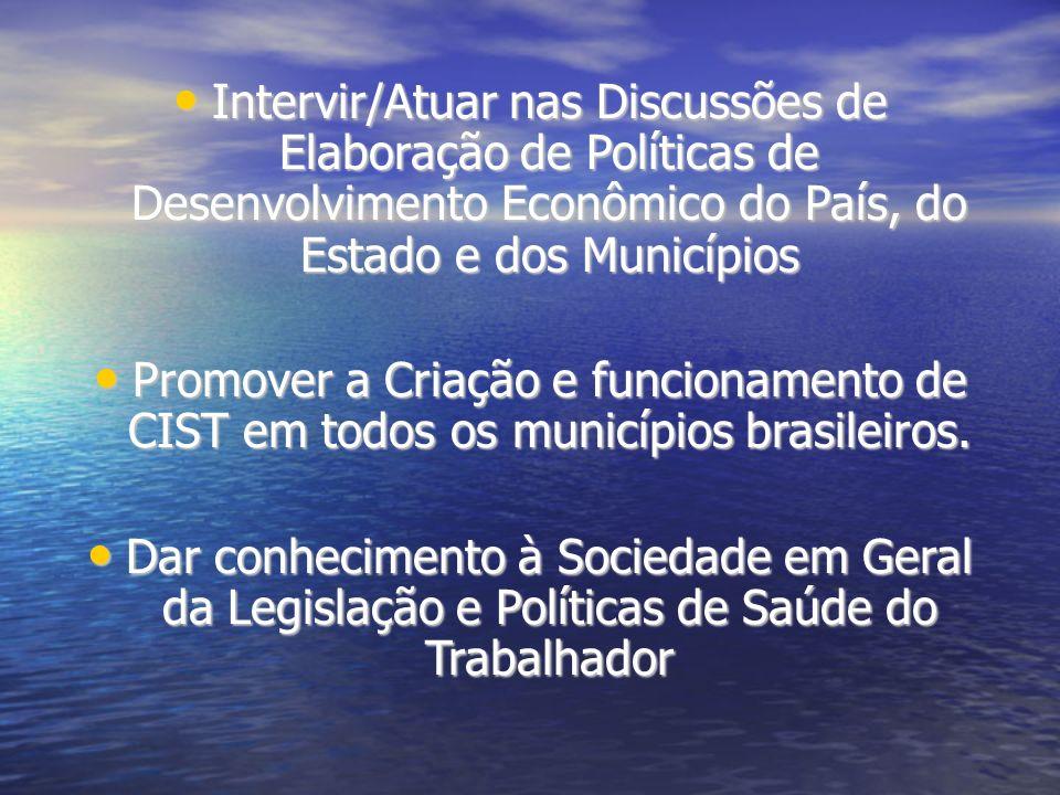 Intervir/Atuar nas Discussões de Elaboração de Políticas de Desenvolvimento Econômico do País, do Estado e dos Municípios