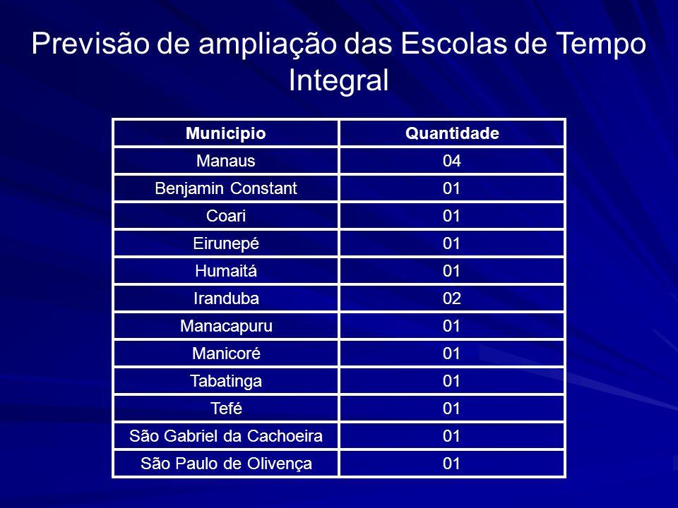 Previsão de ampliação das Escolas de Tempo Integral