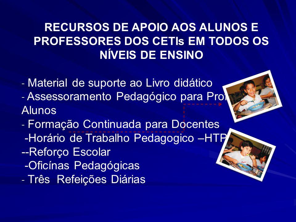 RECURSOS DE APOIO AOS ALUNOS E PROFESSORES DOS CETIs EM TODOS OS NÍVEIS DE ENSINO