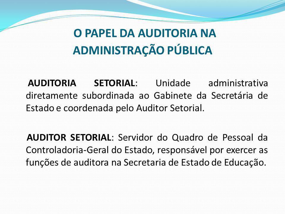 O PAPEL DA AUDITORIA NA ADMINISTRAÇÃO PÚBLICA