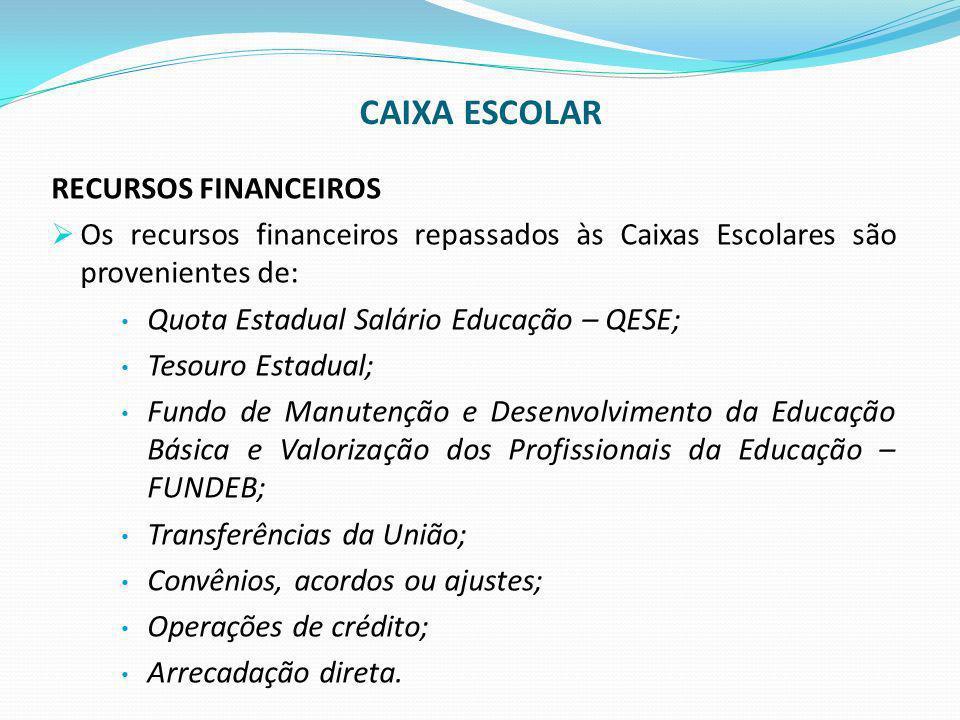CAIXA ESCOLAR RECURSOS FINANCEIROS