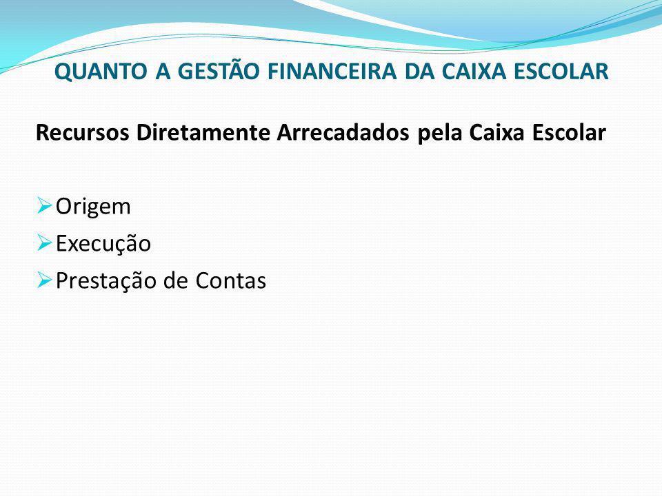QUANTO A GESTÃO FINANCEIRA DA CAIXA ESCOLAR