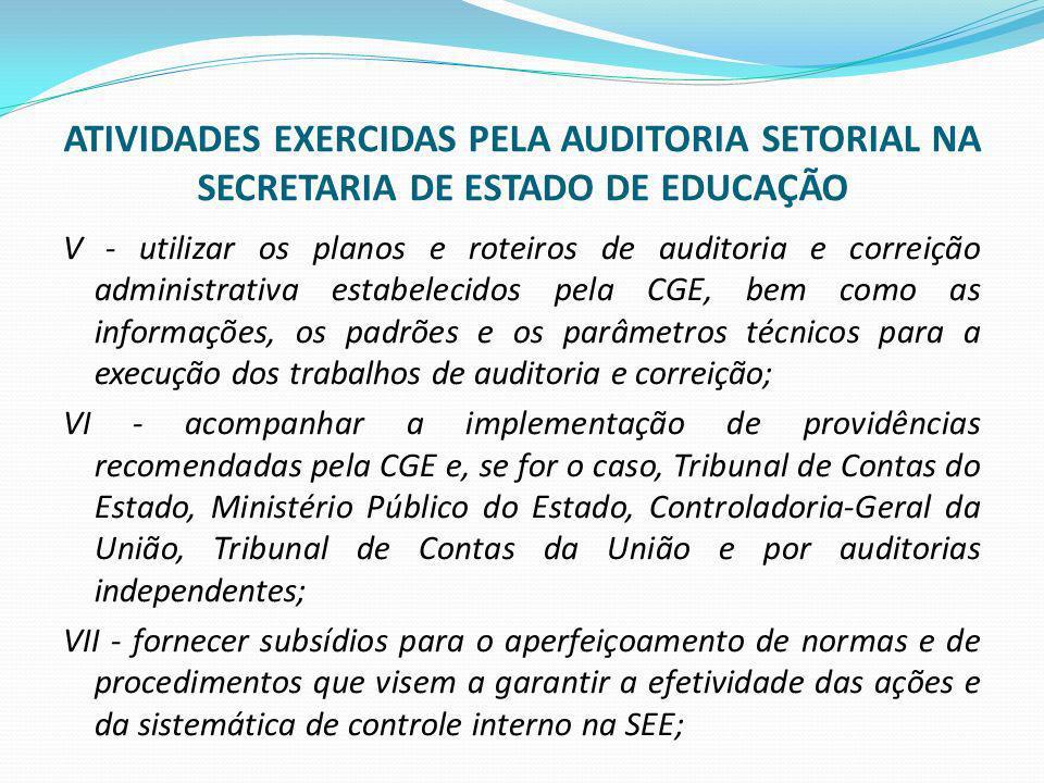 ATIVIDADES EXERCIDAS PELA AUDITORIA SETORIAL NA SECRETARIA DE ESTADO DE EDUCAÇÃO