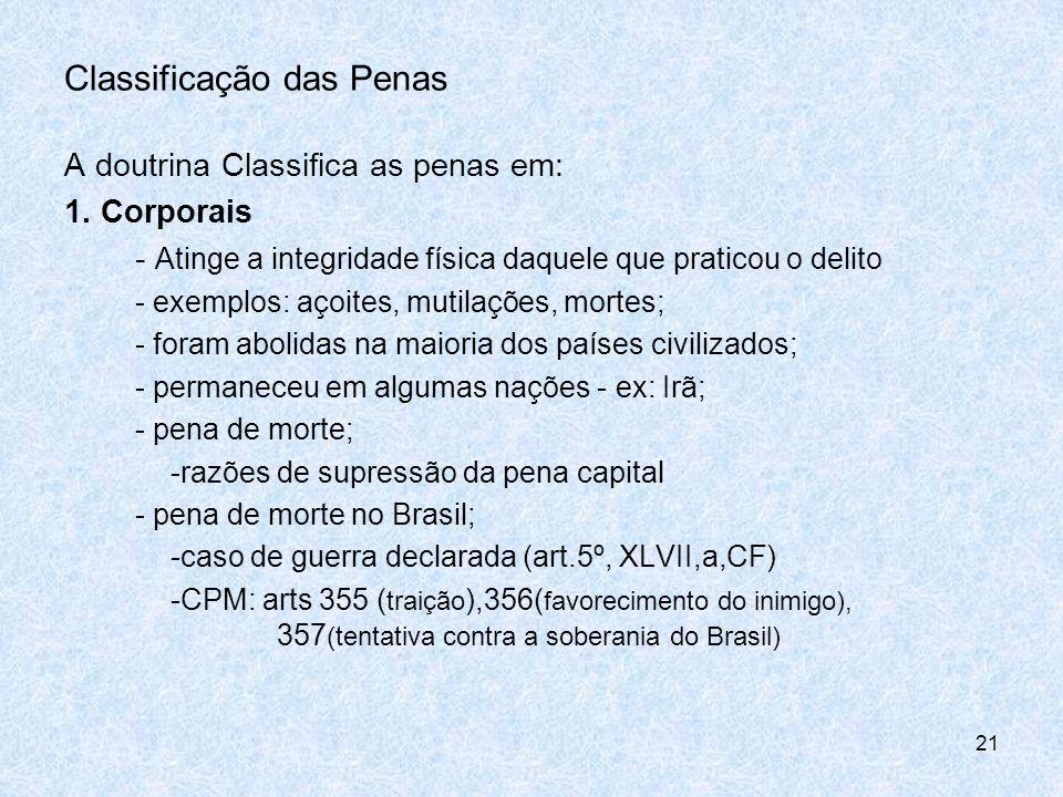 Classificação das Penas