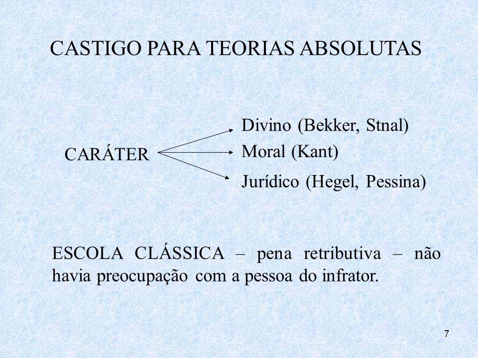 CASTIGO PARA TEORIAS ABSOLUTAS