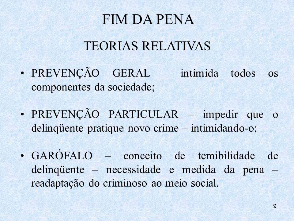 FIM DA PENA TEORIAS RELATIVAS