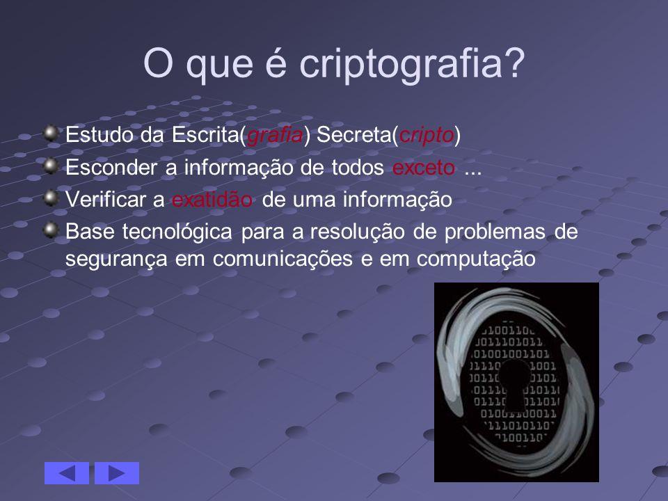 O que é criptografia Estudo da Escrita(grafia) Secreta(cripto)