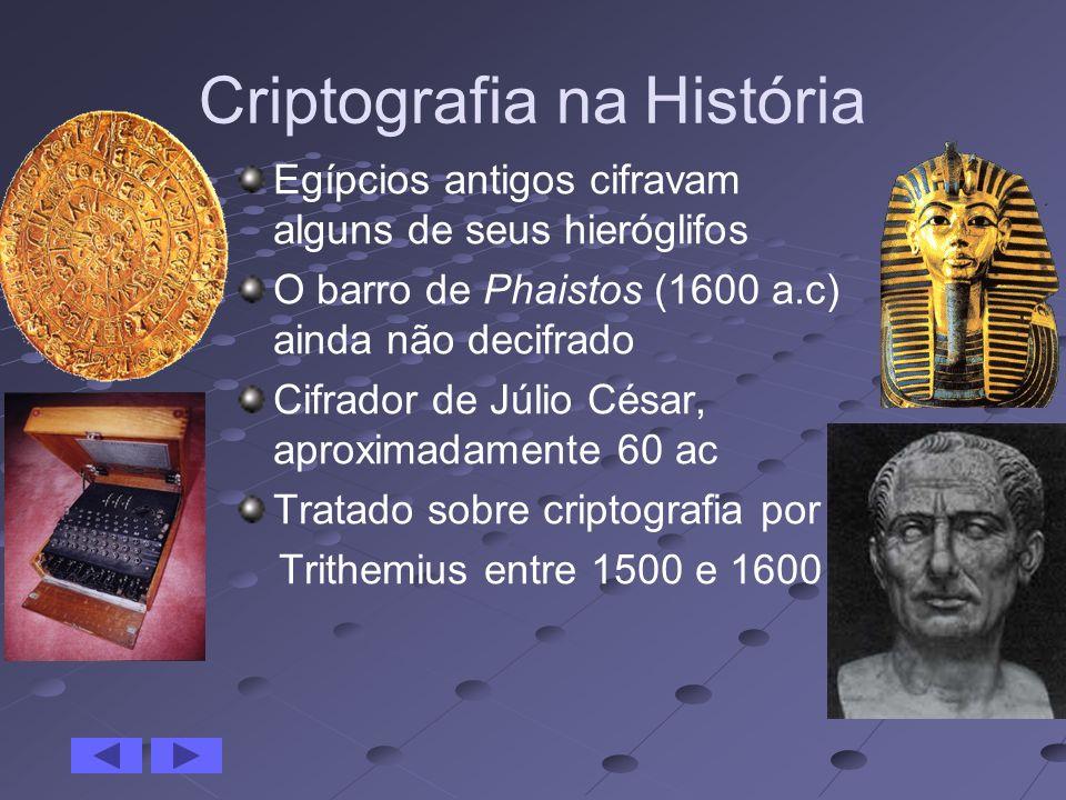 Criptografia na História