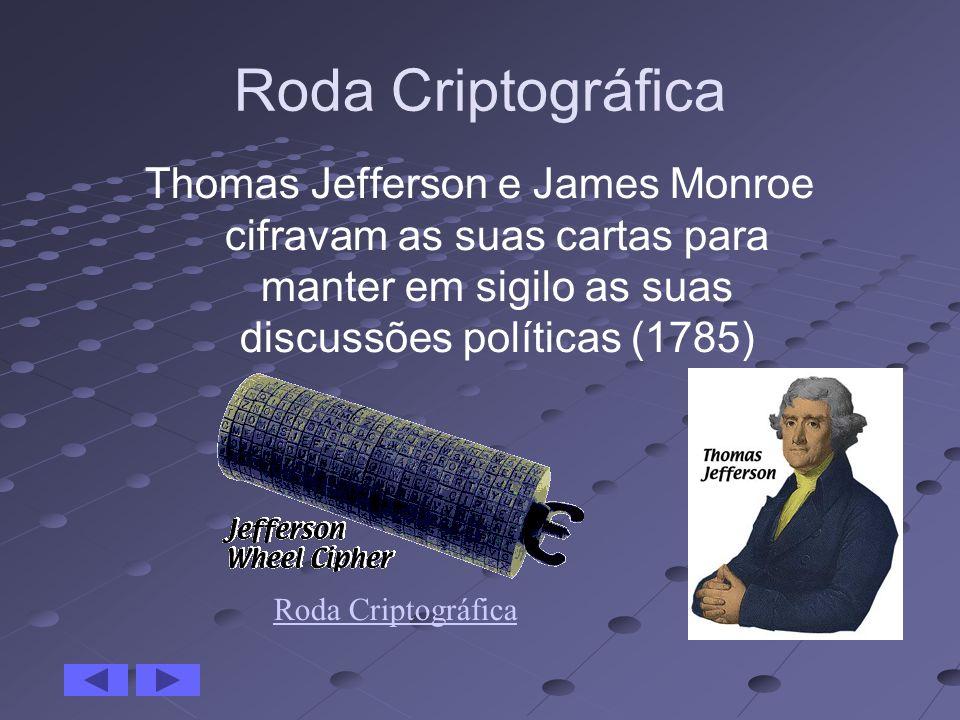 Roda Criptográfica Thomas Jefferson e James Monroe cifravam as suas cartas para manter em sigilo as suas discussões políticas (1785)