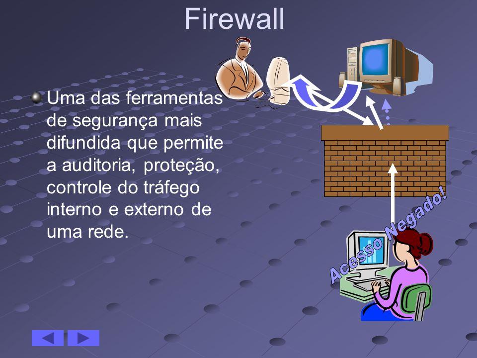 Firewall Acesso Negado!