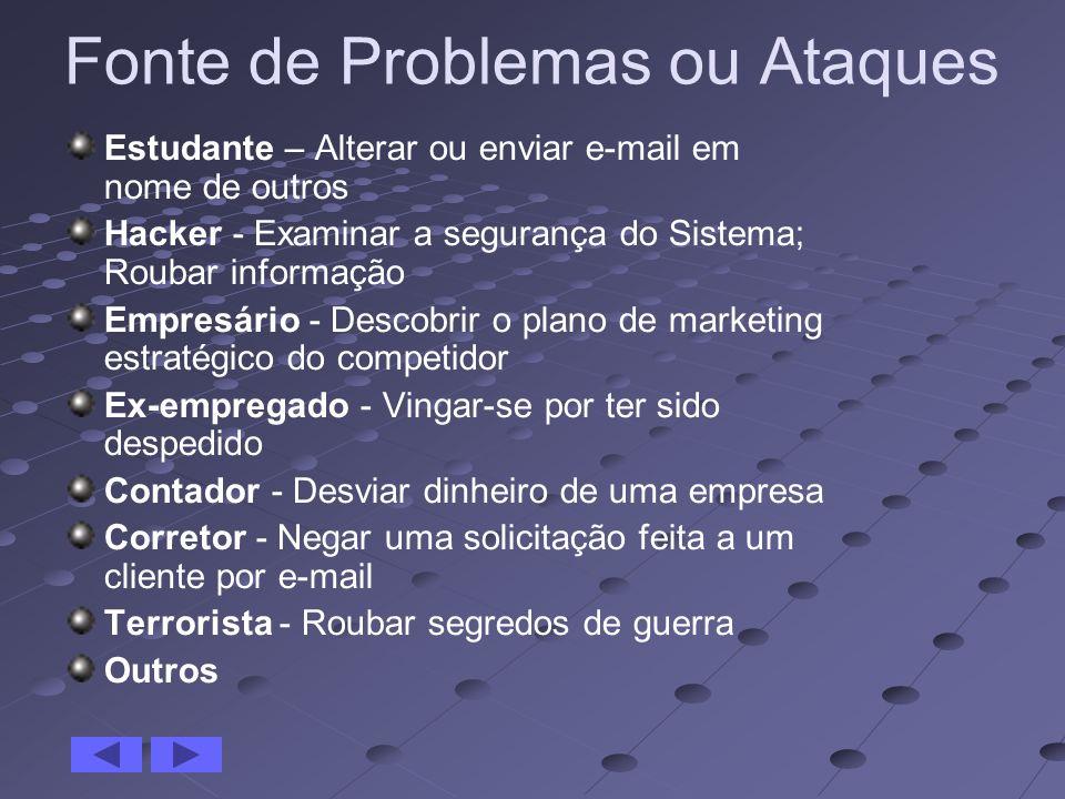 Fonte de Problemas ou Ataques