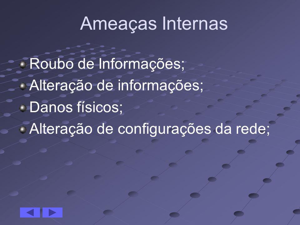 Ameaças Internas Roubo de Informações; Alteração de informações;