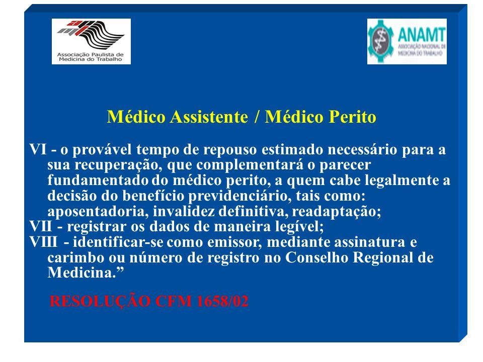 Médico Assistente / Médico Perito